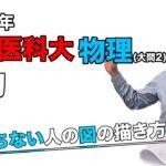 【2020年度】金沢医科大学医学部(物理)を原田先生が解説です。